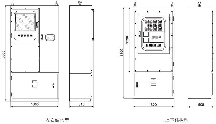 BPG51系列正压型防爆配电柜配电柜典型外形尺寸