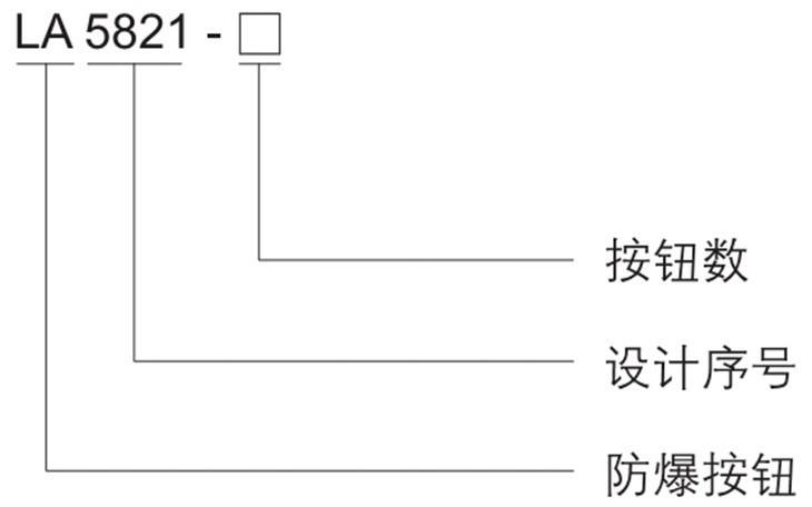 LA5821系列防爆控制按钮型号含义