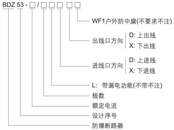 BDZ53系列防爆断路器型号含义