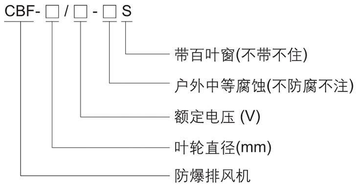 CBF系列防爆排风扇型号含义