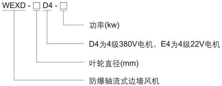 WEXD系列防爆边墙风机型号含义