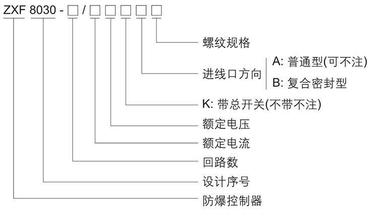 ZXF8030系列防爆防腐主令控制器型号含义