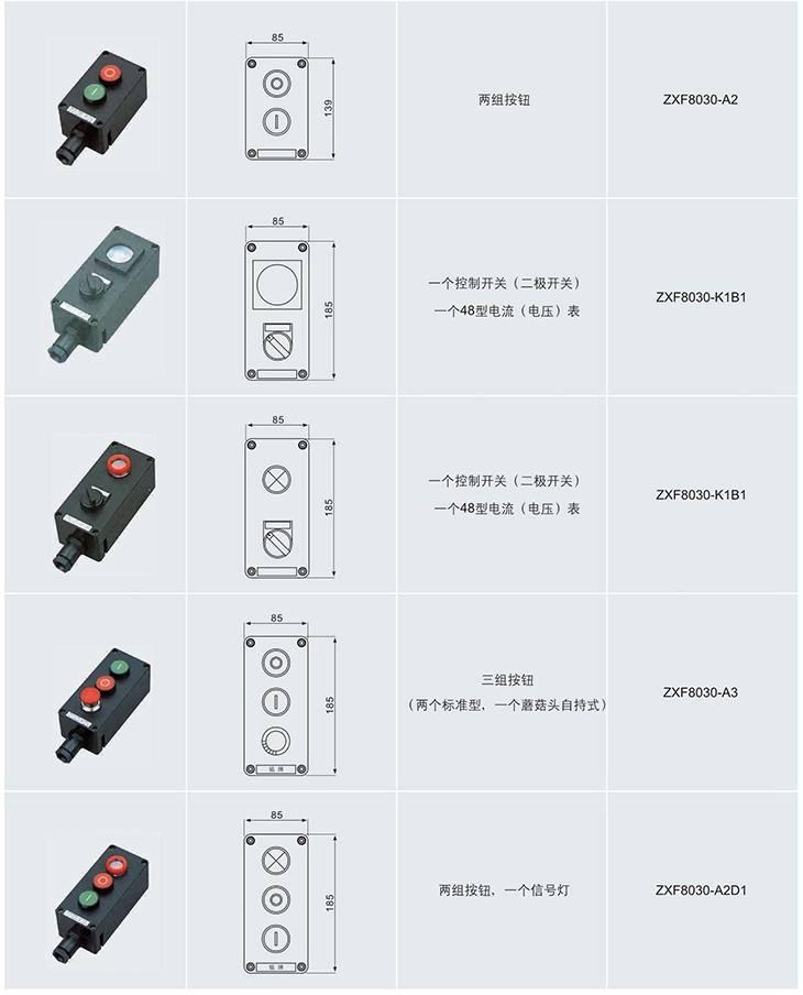 ZXF8030系列防爆防腐主令控制器外形尺寸及举例