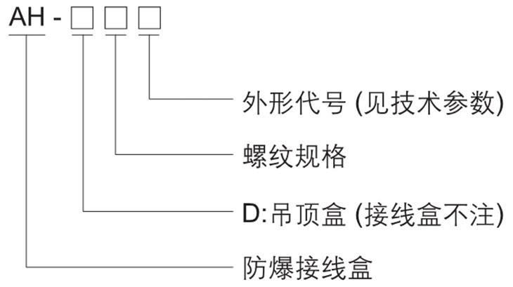 AH系列防爆接线盒型号含义