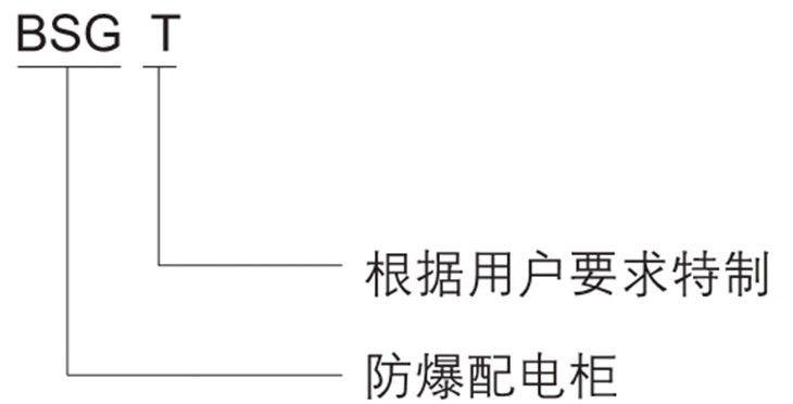 BSG系列防爆配电柜型号含义