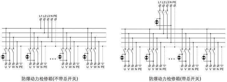 BXX51系列防爆动力检修箱电器原理图