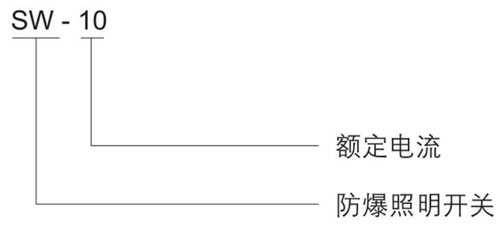 SW-10系列防爆照明开关型号含义