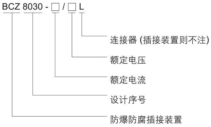 BCZ8030系列防爆防腐插接装置型号含义