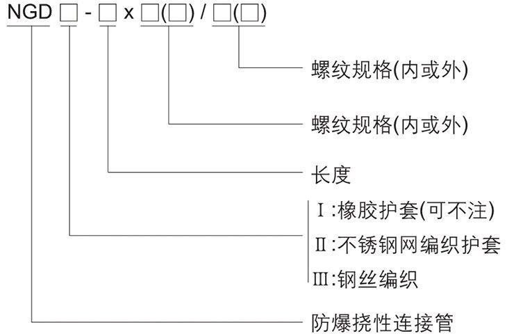 NGD系列防爆挠性管型号含义