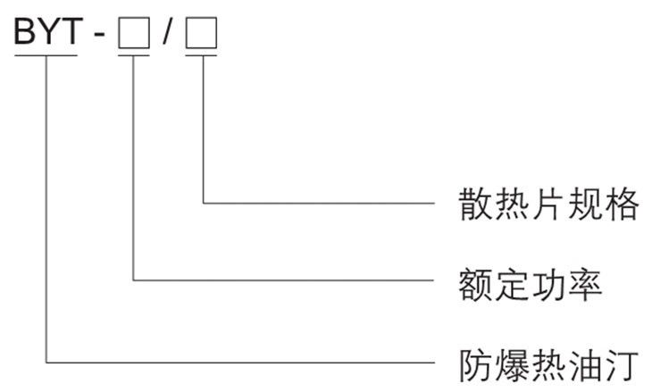 BYT系列防爆热油汀型号含义