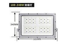 方形LED防爆灯_型号_参数_图片