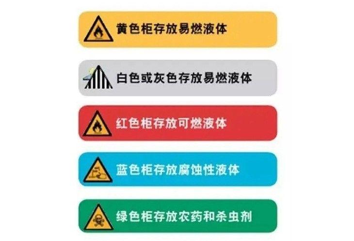 防爆柜颜色以及其用途