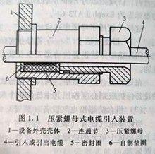 防爆电气设备压紧螺母式(或压盘式)电缆引入装置