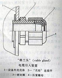"""防爆电气设备""""格兰头""""式电缆引入装置"""