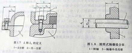 图1.7图1.9