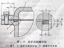 防护式隔爆结构