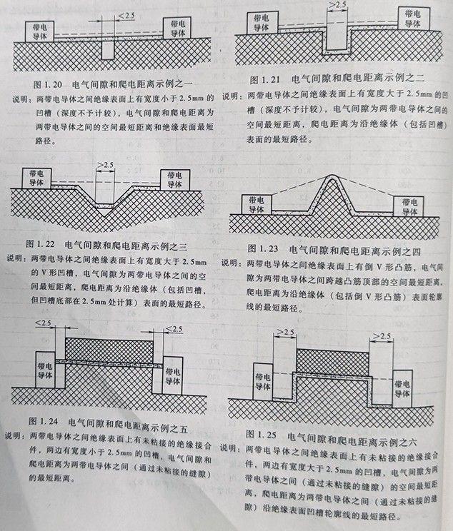 图1.20-图1.30所示的图例