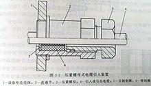 防爆电气设备电缆引入装置